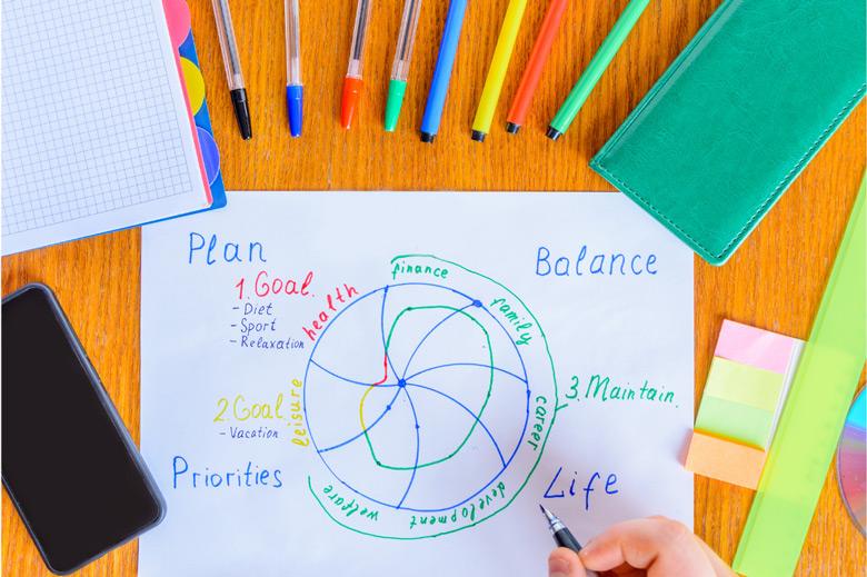 Atelier : Roue de vie : définir ses objectifs et ses priorités